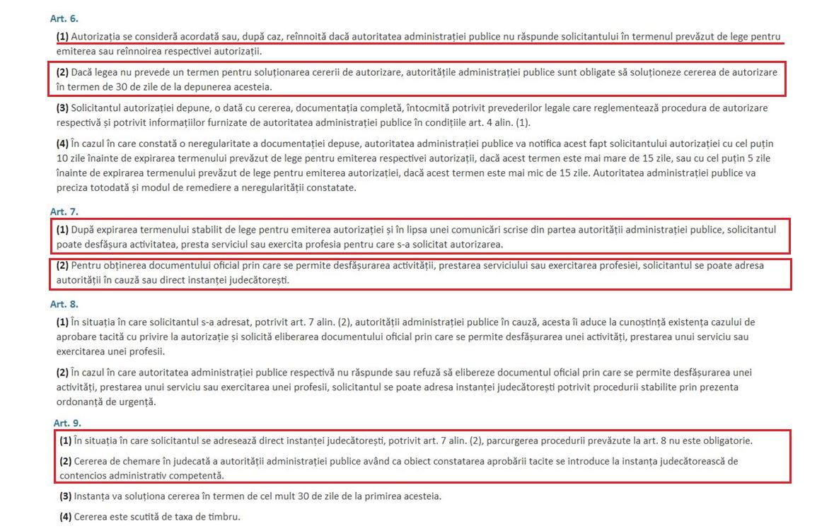 Extras din OUG 27/2003 privind procedura aprobării tacite